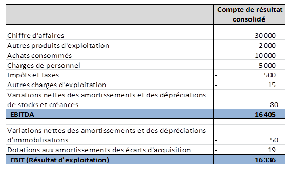 DAF-Perspectives-ratios-tableau 1